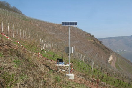 Geotechnical Measurements on Hillsides and Slopes